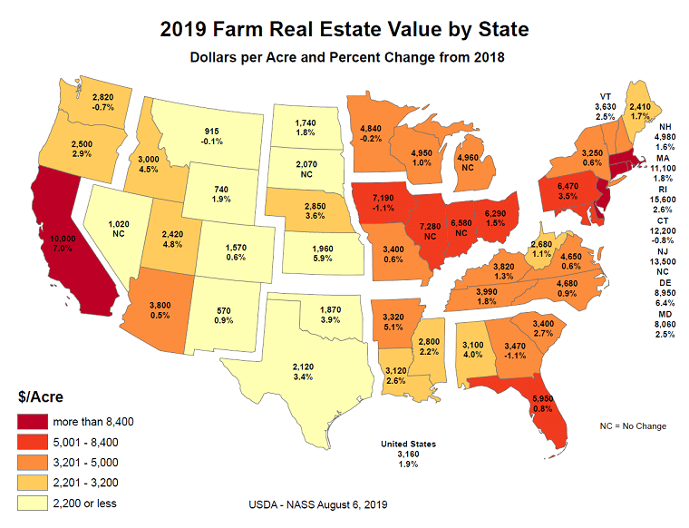 USDA 2019 Farm Real Estate Value by State